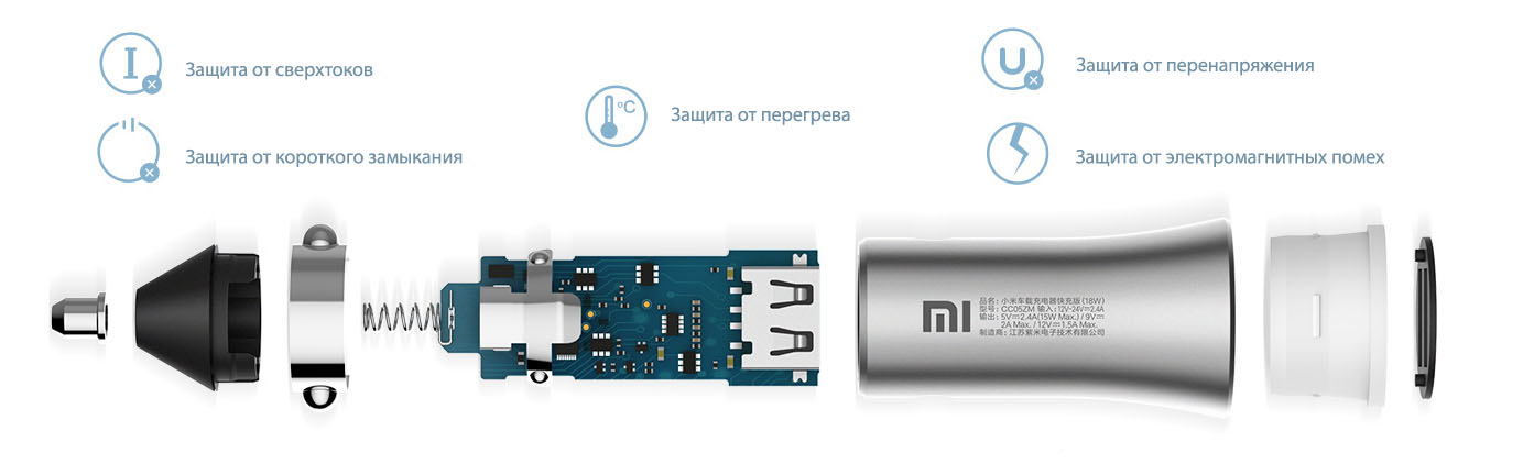 Автомобильное зарядное устройство Xiaomi Car Charger QC 3.0 18W (CC05ZM)