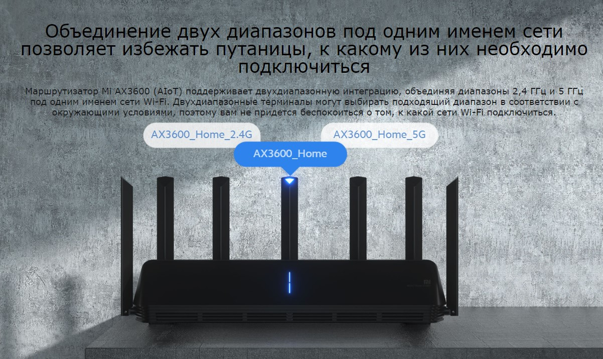 Беспроводной маршрутизатор Xiaomi AIoT Router AX3600