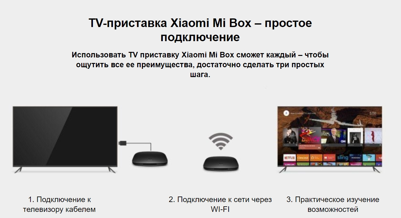 Цифровая TV приставка для телевизора Xiaomi Mi TV Box 3 US (MDZ-16-AB)