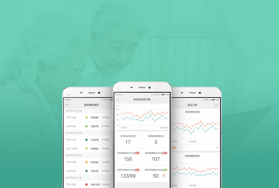 Тонометр Xiaomi iHealth 2 Smart Blood Pressure Monitor