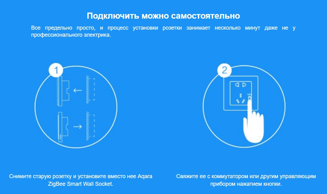 Умная розетка Xiaomi Aqara Smart Wall Socket