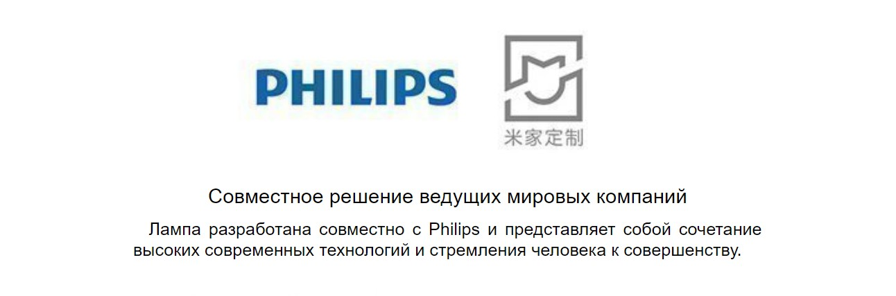 Умный светильник ночник Xiaomi Philips Zhirui Intellectual Core Bedside Lamp
