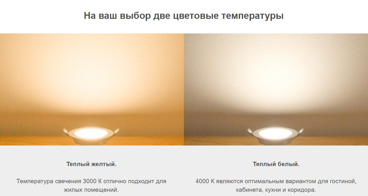Встраиваемый светильник Xiaomi MiJia Yeelight Round LED Ceiling Embedded Light