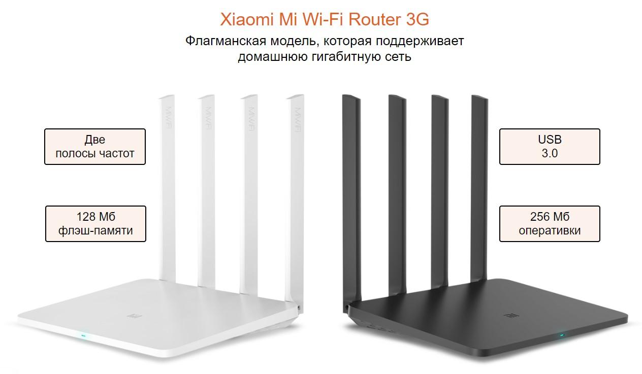 Wifi Роутер Xiaomi Mi Wi-Fi 3G (R3G)