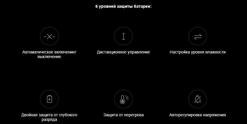 Умный электросамокат Xiaomi MiJia Electric Scooter