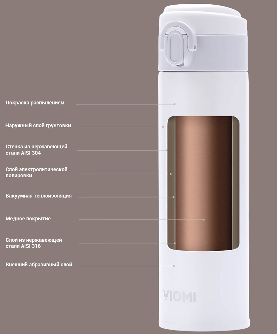 Термос Xiaomi Viomi Yunmi Stainless Steel Portable Vacuum Thermos Insulation Cup 300ml.